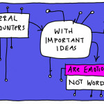 employment ux ideas