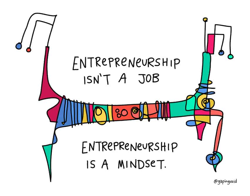 entrepreneurship 1 Entrepreneurial life manage your own ups and downs in entrepreneurship legal get advice on the laws and regulations affecting your startup marketing & sales reach your customers and generate revenue money understand the money that fuels your company planning & strategy guide the future of your.